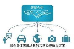 DAPP智能合约系统开发解决方案