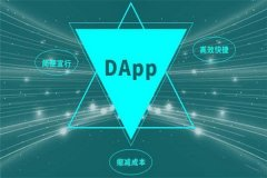 DAPP智能合约挖矿系统开发解决方案